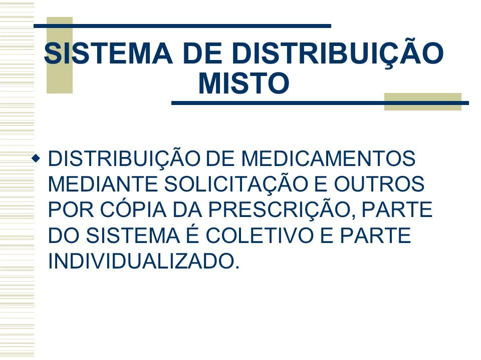 SISTEMA DE DISTRIBUIÇÃO MISTO DISTRIBUIÇÃO DE MEDICAMENTOS MEDIANTE SOLICITAÇÃO E OUTROS POR CÓPIA DA PRESCRIÇÃO, PARTE DO SISTEMA É COLETIVO E PARTE
