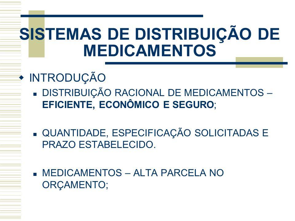 SISTEMAS DE DISTRIBUIÇÃO DE MEDICAMENTOS INTRODUÇÃO DISTRIBUIÇÃO RACIONAL DE MEDICAMENTOS – EFICIENTE, ECONÔMICO E SEGURO; QUANTIDADE, ESPECIFICAÇÃO S