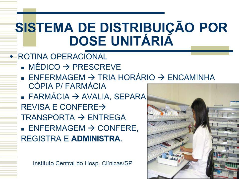 SISTEMA DE DISTRIBUIÇÃO POR DOSE UNITÁRIA ROTINA OPERACIONAL MÉDICO PRESCREVE ENFERMAGEM TRIA HORÁRIO ENCAMINHA CÓPIA P/ FARMÁCIA FARMÁCIA AVALIA, SEP