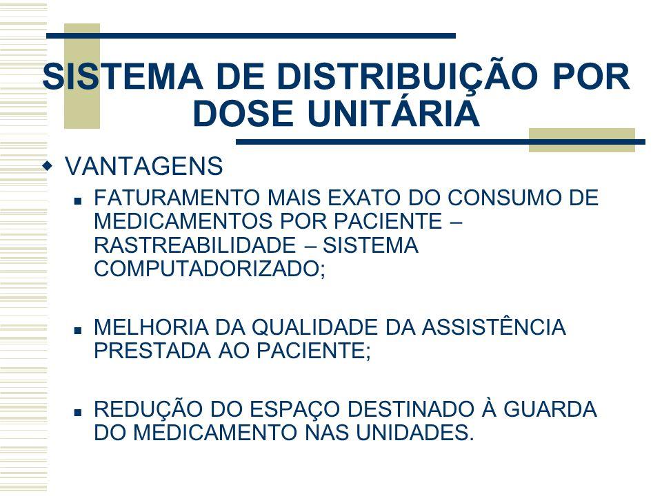 SISTEMA DE DISTRIBUIÇÃO POR DOSE UNITÁRIA VANTAGENS FATURAMENTO MAIS EXATO DO CONSUMO DE MEDICAMENTOS POR PACIENTE – RASTREABILIDADE – SISTEMA COMPUTA