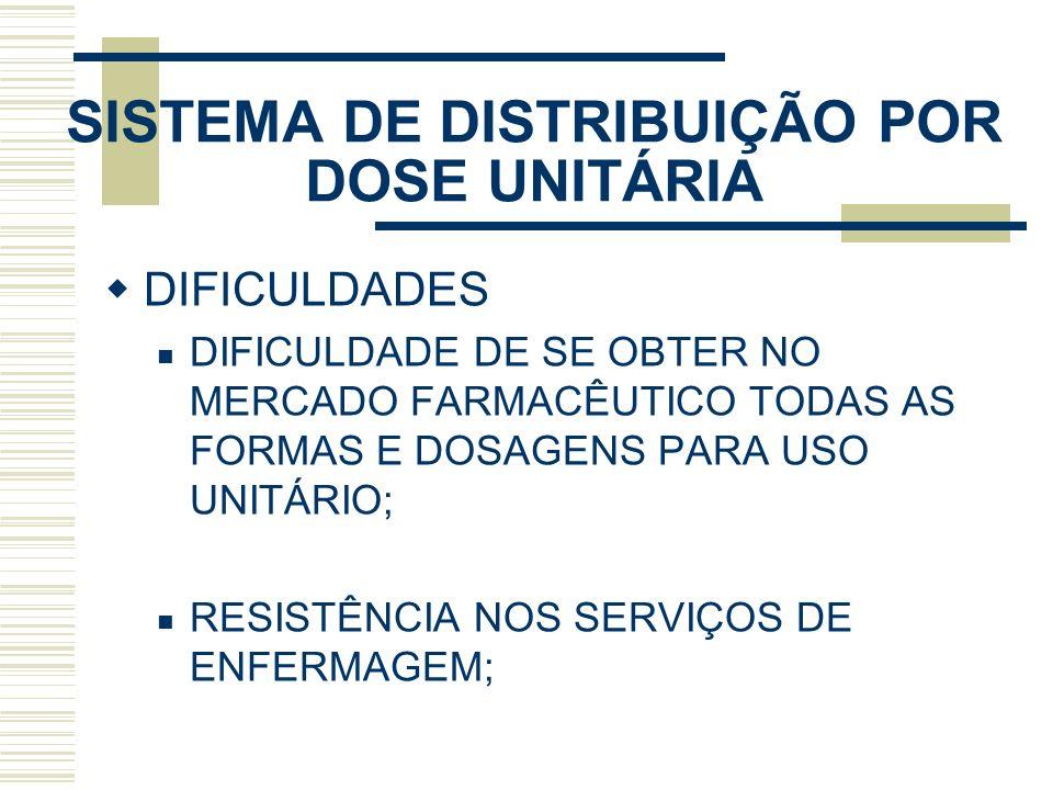 SISTEMA DE DISTRIBUIÇÃO POR DOSE UNITÁRIA DIFICULDADES DIFICULDADE DE SE OBTER NO MERCADO FARMACÊUTICO TODAS AS FORMAS E DOSAGENS PARA USO UNITÁRIO; R