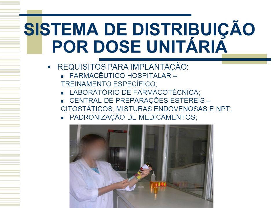 SISTEMA DE DISTRIBUIÇÃO POR DOSE UNITÁRIA REQUISITOS PARA IMPLANTAÇÃO: FARMACÊUTICO HOSPITALAR – TREINAMENTO ESPECÍFICO; LABORATÓRIO DE FARMACOTÉCNICA