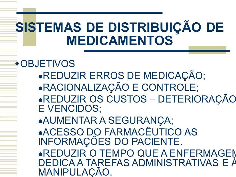 SISTEMAS DE DISTRIBUIÇÃO DE MEDICAMENTOS OBJETIVOS REDUZIR ERROS DE MEDICAÇÃO; RACIONALIZAÇÃO E CONTROLE; REDUZIR OS CUSTOS – DETERIORAÇÃO E VENCIDOS;