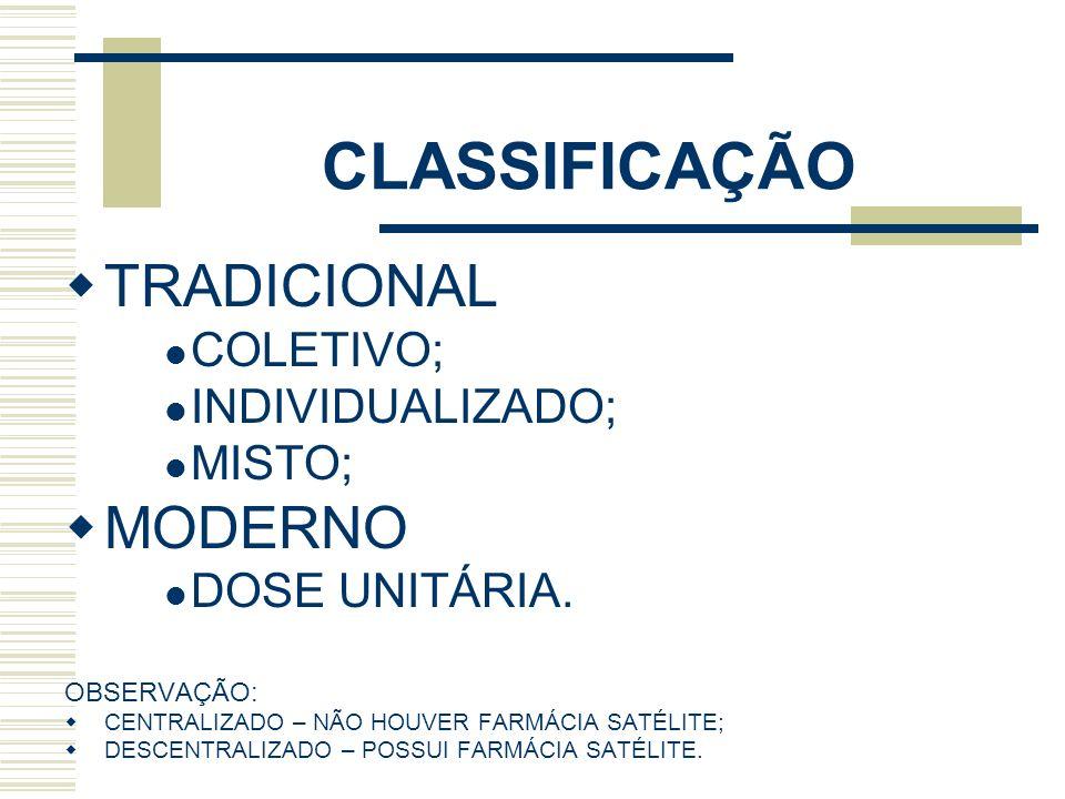 CLASSIFICAÇÃO TRADICIONAL COLETIVO; INDIVIDUALIZADO; MISTO; MODERNO DOSE UNITÁRIA. OBSERVAÇÃO: CENTRALIZADO – NÃO HOUVER FARMÁCIA SATÉLITE; DESCENTRAL