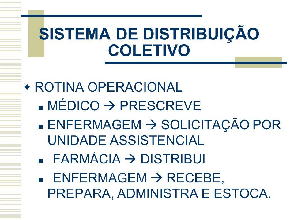 SISTEMA DE DISTRIBUIÇÃO COLETIVO ROTINA OPERACIONAL MÉDICO PRESCREVE ENFERMAGEM SOLICITAÇÃO POR UNIDADE ASSISTENCIAL FARMÁCIA DISTRIBUI ENFERMAGEM REC