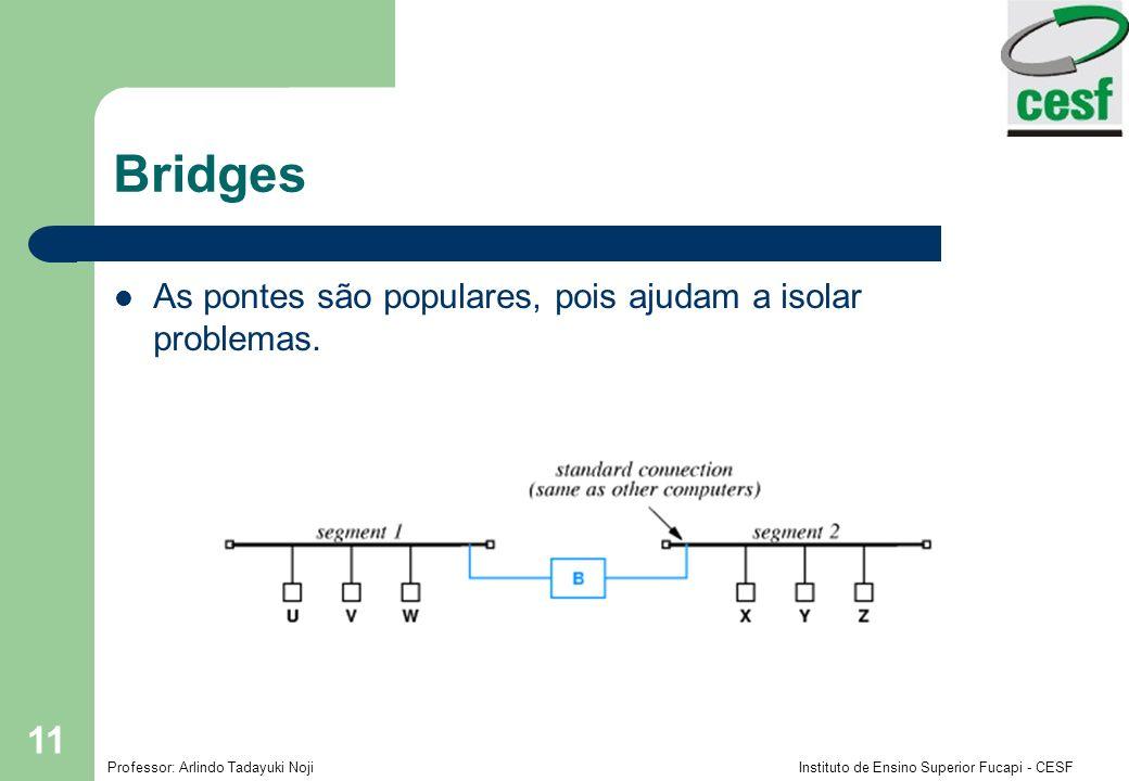Professor: Arlindo Tadayuki Noji Instituto de Ensino Superior Fucapi - CESF 11 Bridges As pontes são populares, pois ajudam a isolar problemas.