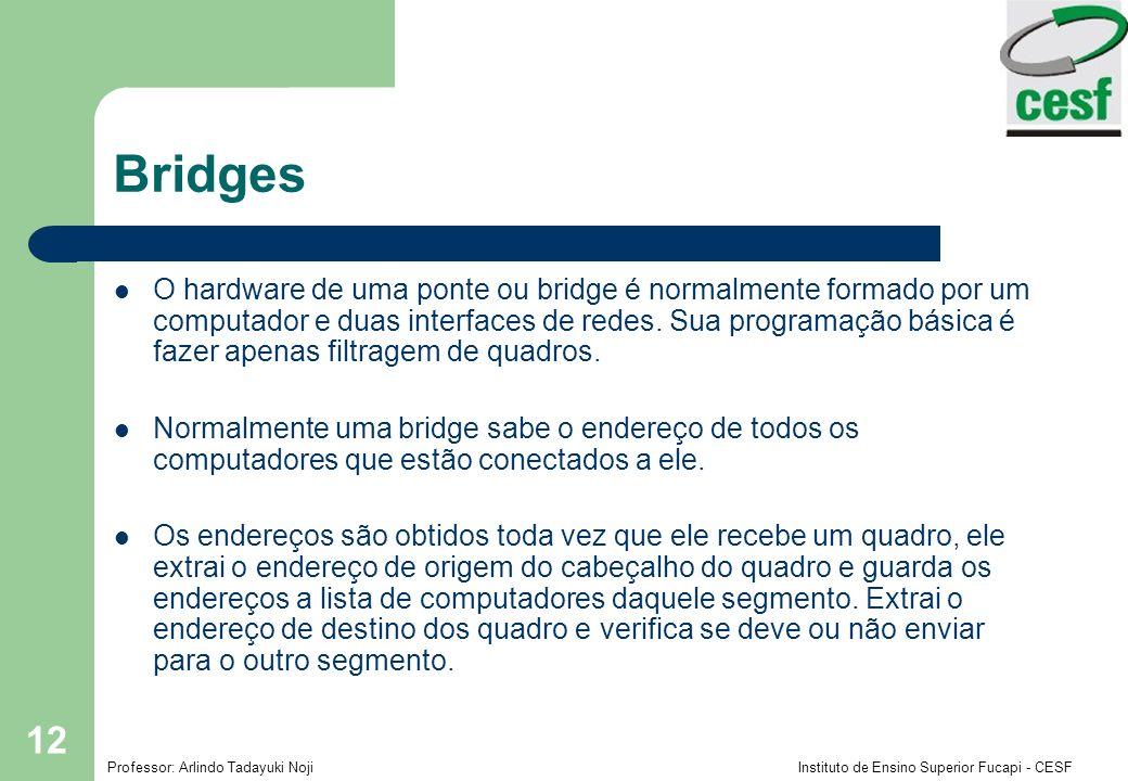 Professor: Arlindo Tadayuki Noji Instituto de Ensino Superior Fucapi - CESF 12 Bridges O hardware de uma ponte ou bridge é normalmente formado por um
