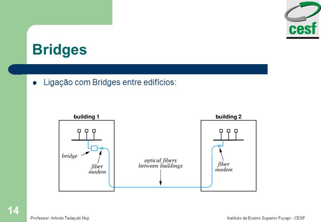 Professor: Arlindo Tadayuki Noji Instituto de Ensino Superior Fucapi - CESF 14 Bridges Ligação com Bridges entre edifícios:
