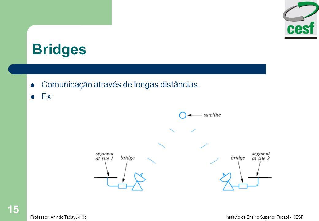 Professor: Arlindo Tadayuki Noji Instituto de Ensino Superior Fucapi - CESF 15 Bridges Comunicação através de longas distâncias. Ex: