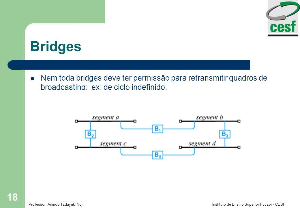Professor: Arlindo Tadayuki Noji Instituto de Ensino Superior Fucapi - CESF 18 Bridges Nem toda bridges deve ter permissão para retransmitir quadros d
