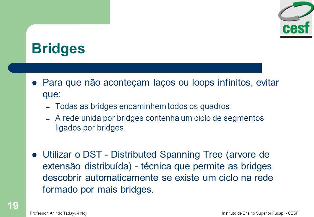 Professor: Arlindo Tadayuki Noji Instituto de Ensino Superior Fucapi - CESF 19 Bridges Para que não aconteçam laços ou loops infinitos, evitar que: –