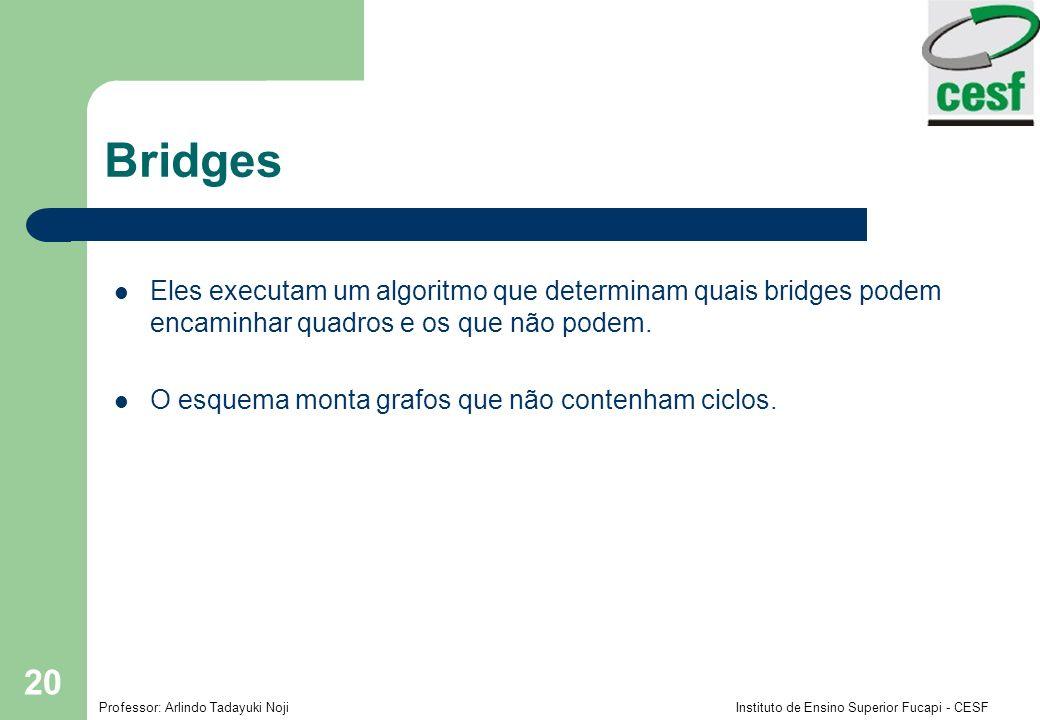 Professor: Arlindo Tadayuki Noji Instituto de Ensino Superior Fucapi - CESF 20 Bridges Eles executam um algoritmo que determinam quais bridges podem e