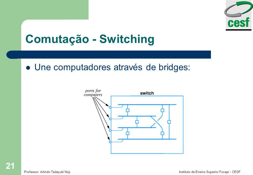 Professor: Arlindo Tadayuki Noji Instituto de Ensino Superior Fucapi - CESF 21 Comutação - Switching Une computadores através de bridges: