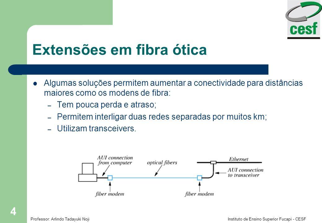 Professor: Arlindo Tadayuki Noji Instituto de Ensino Superior Fucapi - CESF 4 Extensões em fibra ótica Algumas soluções permitem aumentar a conectivid