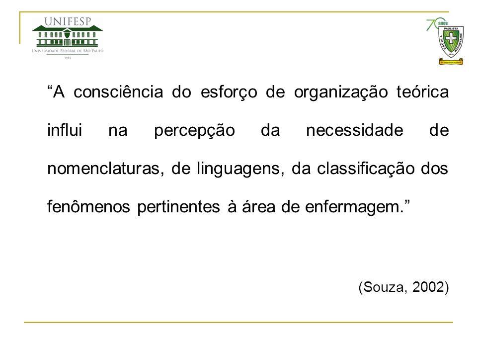 A consciência do esforço de organização teórica influi na percepção da necessidade de nomenclaturas, de linguagens, da classificação dos fenômenos per