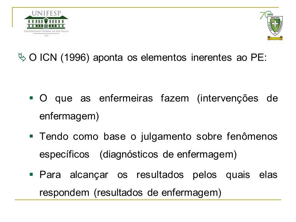 O ICN (1996) aponta os elementos inerentes ao PE: O que as enfermeiras fazem (intervenções de enfermagem) Tendo como base o julgamento sobre fenômenos