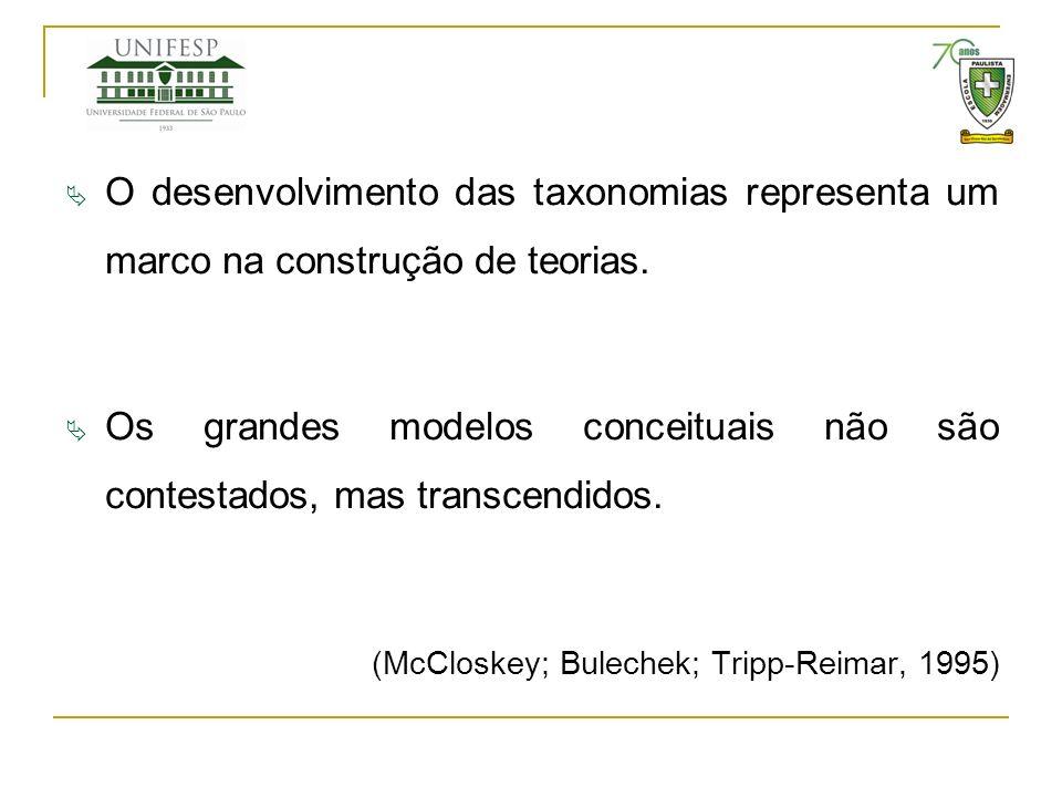 O desenvolvimento das taxonomias representa um marco na construção de teorias. Os grandes modelos conceituais não são contestados, mas transcendidos.