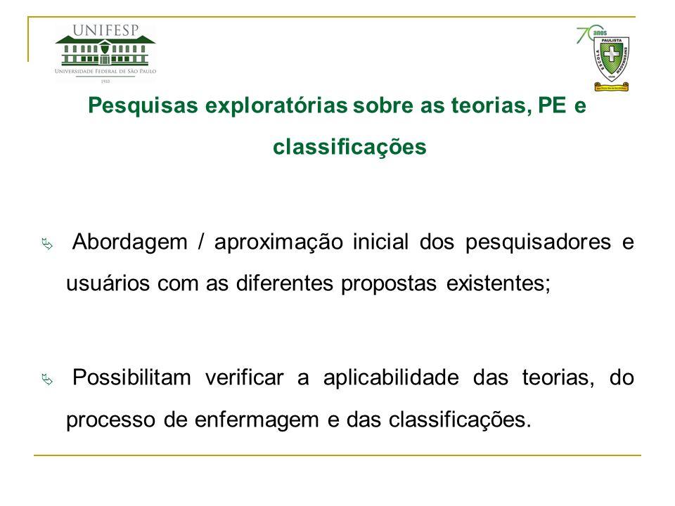 Pesquisas exploratórias sobre as teorias, PE e classificações Abordagem / aproximação inicial dos pesquisadores e usuários com as diferentes propostas