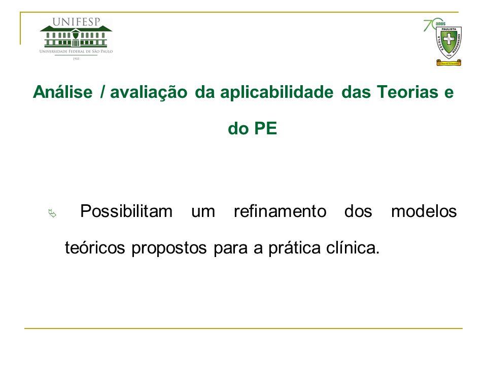 Análise / avaliação da aplicabilidade das Teorias e do PE Possibilitam um refinamento dos modelos teóricos propostos para a prática clínica.