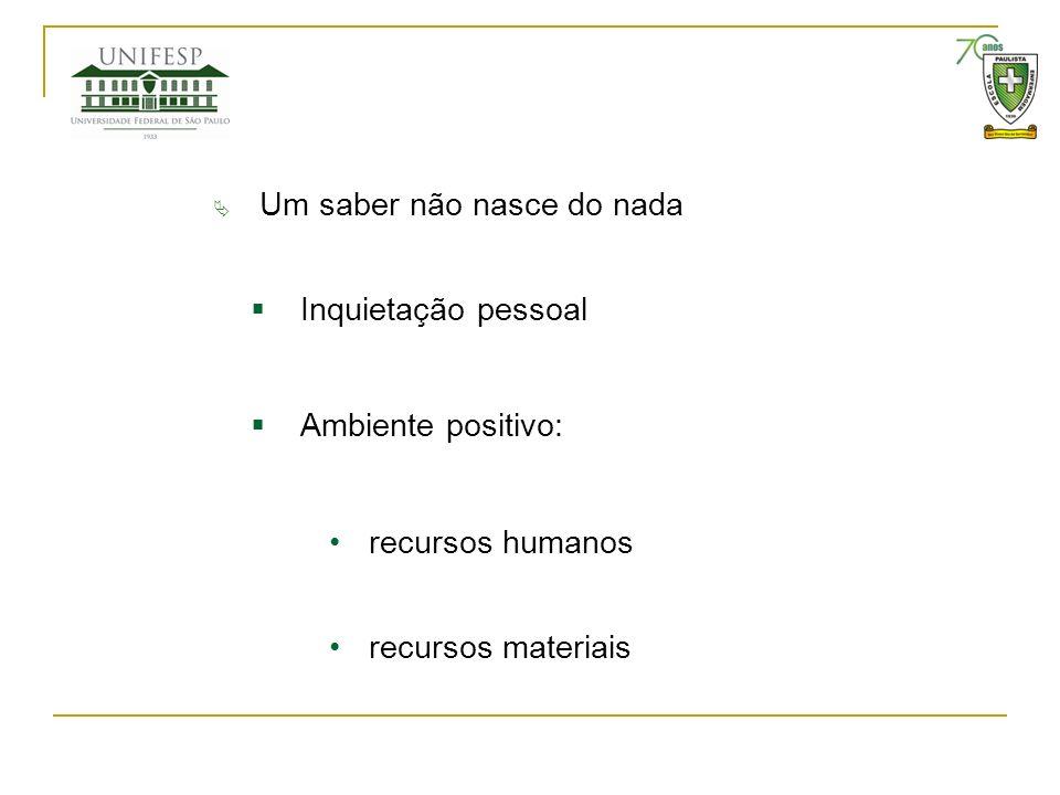 Um saber não nasce do nada Inquietação pessoal Ambiente positivo: recursos humanos recursos materiais