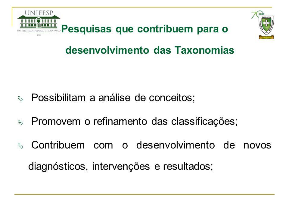 Pesquisas que contribuem para o desenvolvimento das Taxonomias Possibilitam a análise de conceitos; Promovem o refinamento das classificações; Contrib