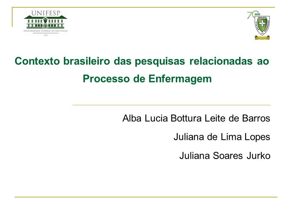 Contexto brasileiro das pesquisas relacionadas ao Processo de Enfermagem Alba Lucia Bottura Leite de Barros Juliana de Lima Lopes Juliana Soares Jurko
