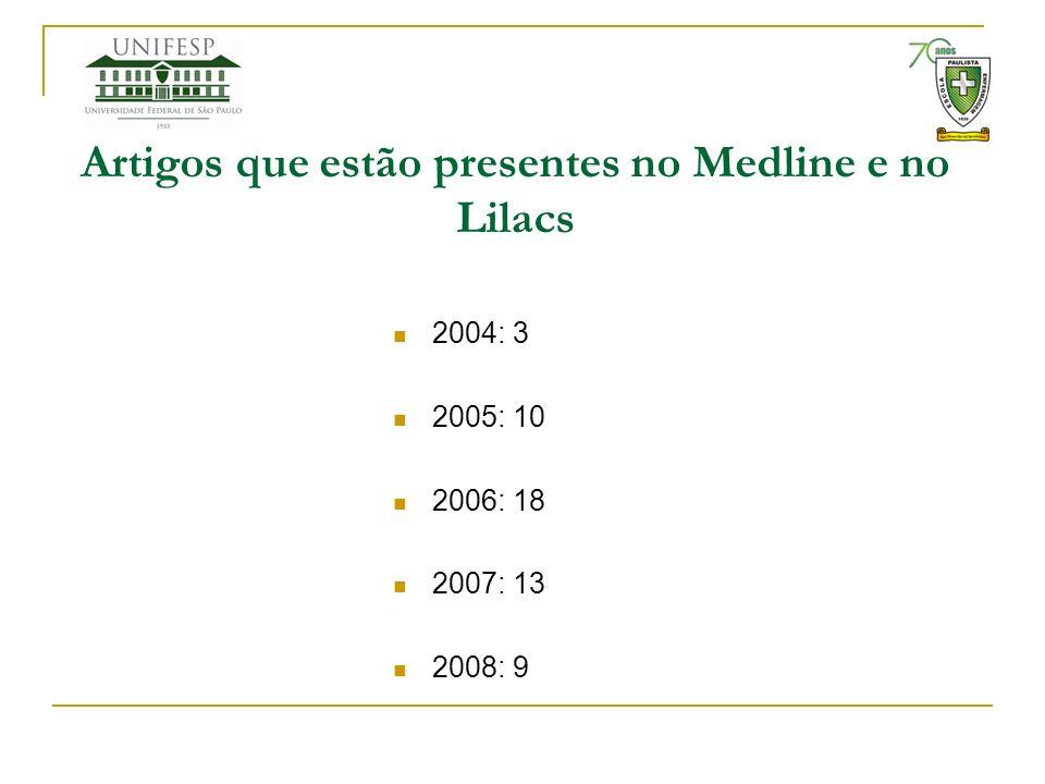 Artigos que estão presentes no Medline e no Lilacs 2004: 3 2005: 10 2006: 18 2007: 13 2008: 9