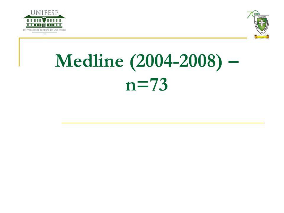 Medline (2004-2008) – n=73