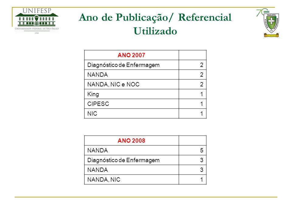 Ano de Publicação/ Referencial Utilizado ANO 2007 Diagnóstico de Enfermagem2 NANDA2 NANDA, NIC e NOC2 King1 CIPESC1 NIC1 ANO 2008 NANDA5 Diagnóstico d
