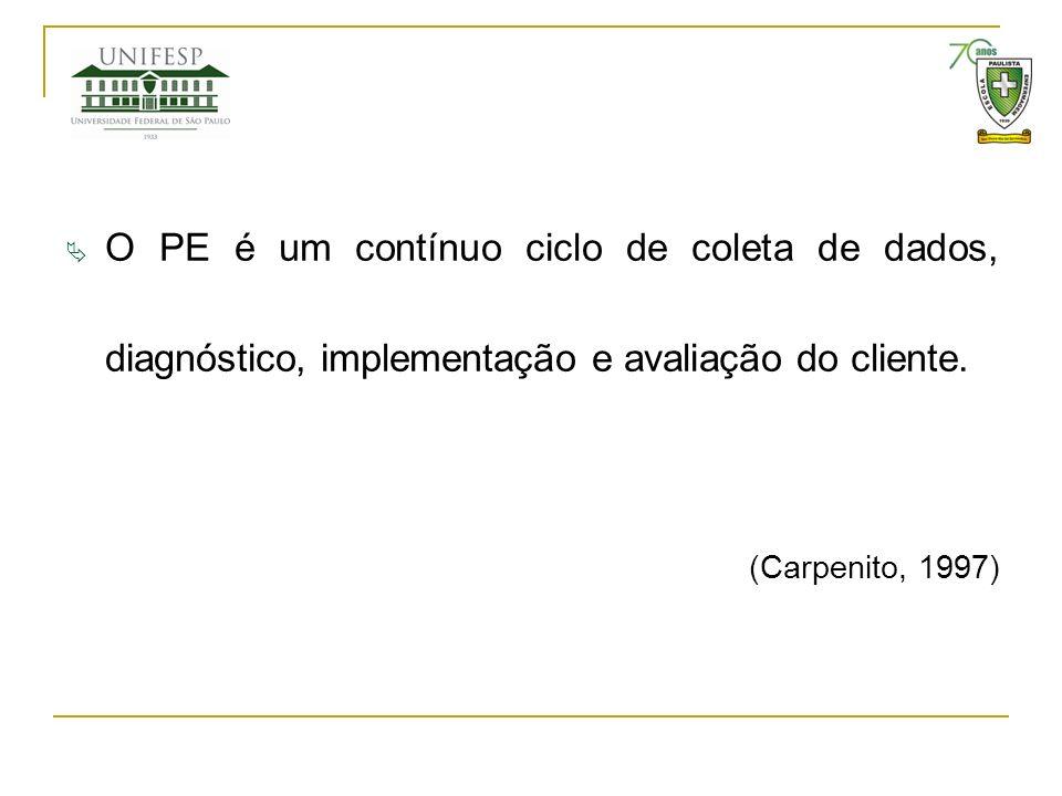 O PE é um contínuo ciclo de coleta de dados, diagnóstico, implementação e avaliação do cliente. (Carpenito, 1997)