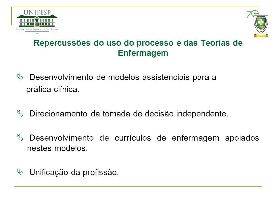 Repercussões do uso do processo e das Teorias de Enfermagem Desenvolvimento de modelos assistenciais para a prática clínica. Direcionamento da tomada
