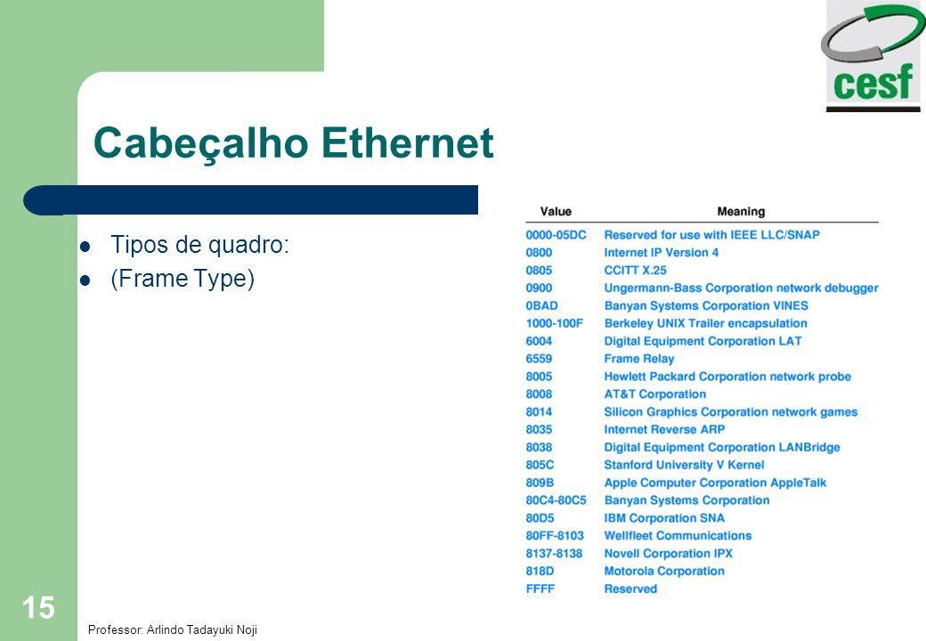 Professor: Arlindo Tadayuki Noji Instituto de Ensino Superior Fucapi - CESF 15 Cabeçalho Ethernet Tipos de quadro: (Frame Type)