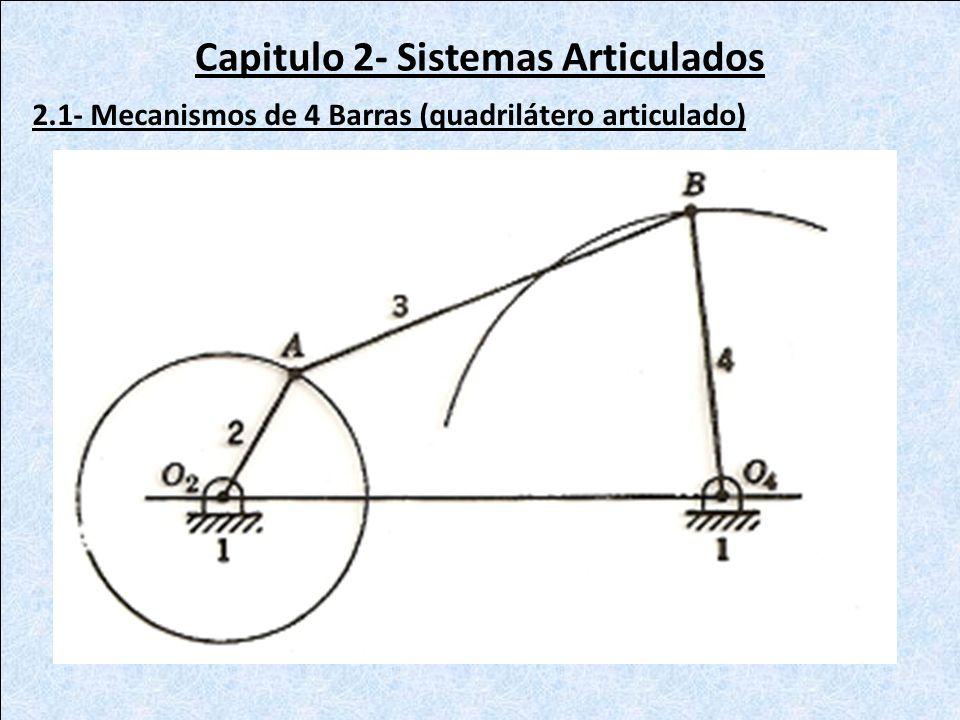 Capitulo 2- Sistemas Articulados 2.1- Mecanismos de 4 Barras (quadrilátero articulado)