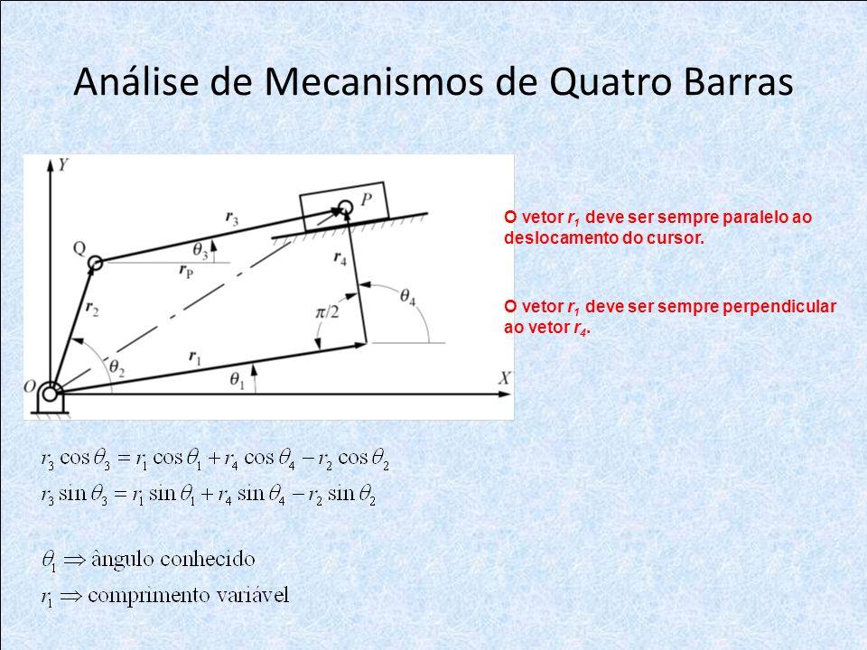 O vetor r 1 deve ser sempre paralelo ao deslocamento do cursor. O vetor r 1 deve ser sempre perpendicular ao vetor r 4.