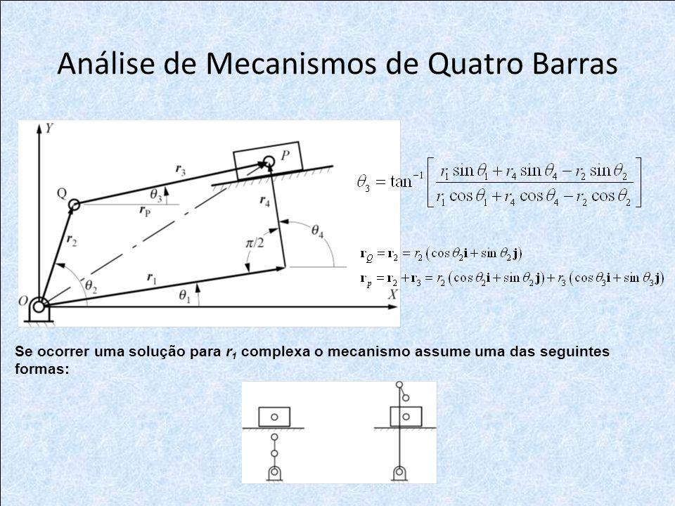 Se ocorrer uma solução para r 1 complexa o mecanismo assume uma das seguintes formas: