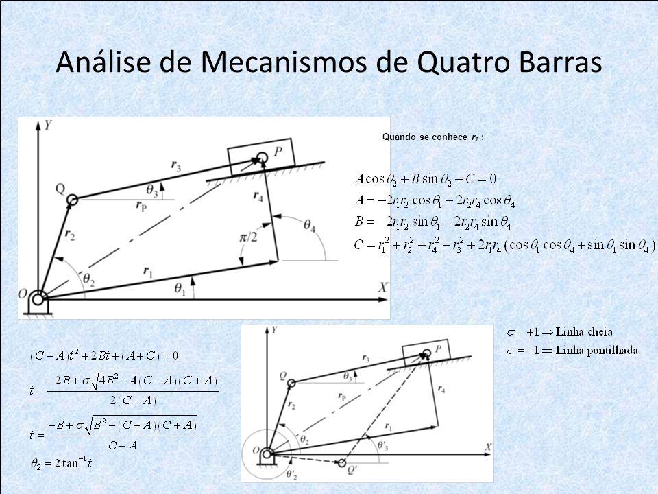 Análise de Mecanismos de Quatro Barras Quando se conhece r 1 :