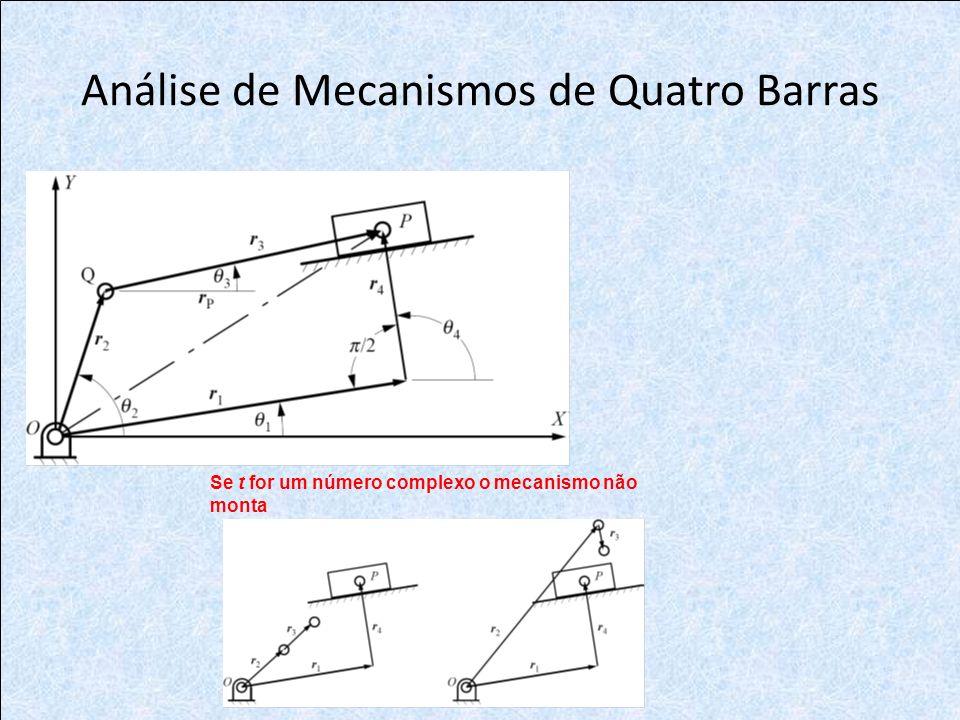 Análise de Mecanismos de Quatro Barras Se t for um número complexo o mecanismo não monta