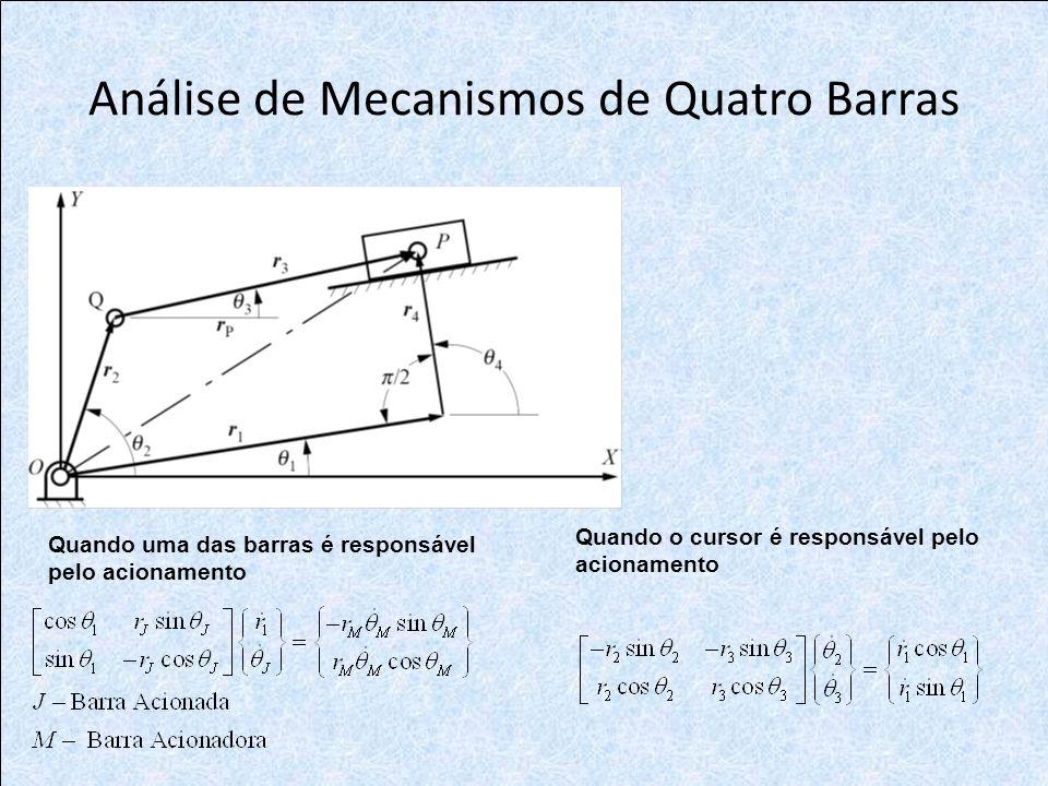 Análise de Mecanismos de Quatro Barras Quando uma das barras é responsável pelo acionamento Quando o cursor é responsável pelo acionamento