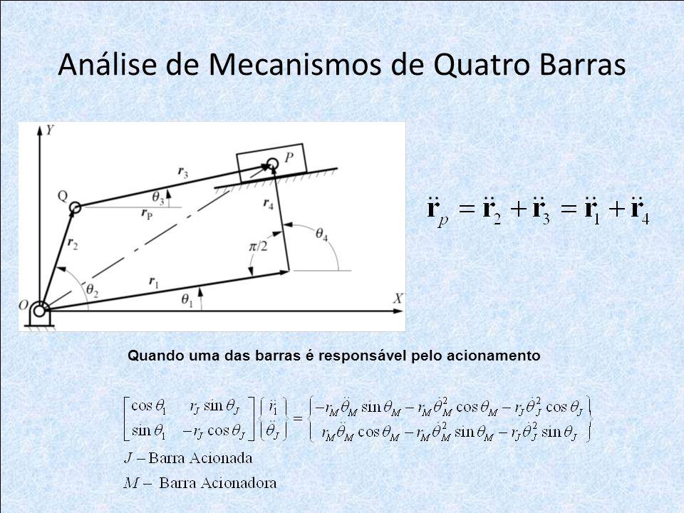 Análise de Mecanismos de Quatro Barras Quando uma das barras é responsável pelo acionamento