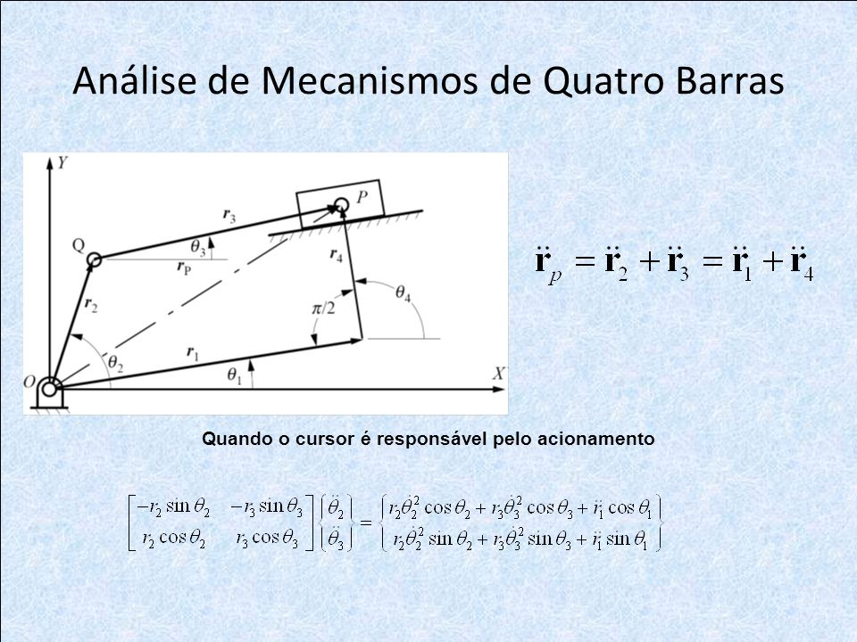 Análise de Mecanismos de Quatro Barras Quando o cursor é responsável pelo acionamento