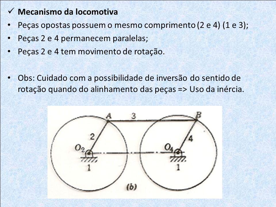 Mecanismo da locomotiva Peças opostas possuem o mesmo comprimento (2 e 4) (1 e 3); Peças 2 e 4 permanecem paralelas; Peças 2 e 4 tem movimento de rota