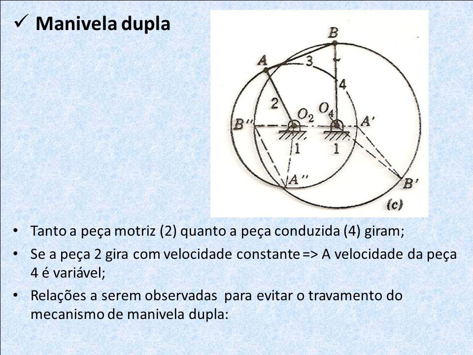 Manivela dupla Tanto a peça motriz (2) quanto a peça conduzida (4) giram; Se a peça 2 gira com velocidade constante => A velocidade da peça 4 é variáv
