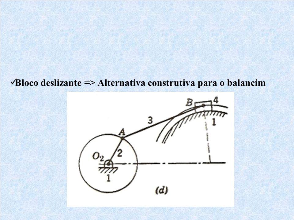 Bloco deslizante => Alternativa construtiva para o balancim