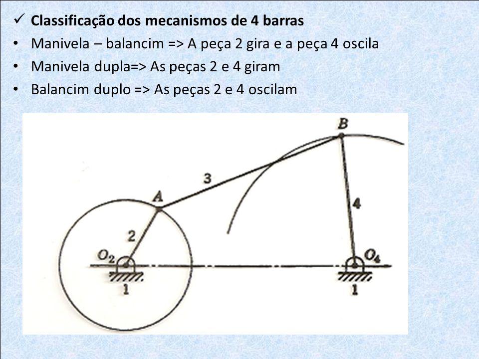 Classificação dos mecanismos de 4 barras Manivela – balancim => A peça 2 gira e a peça 4 oscila Manivela dupla=> As peças 2 e 4 giram Balancim duplo =