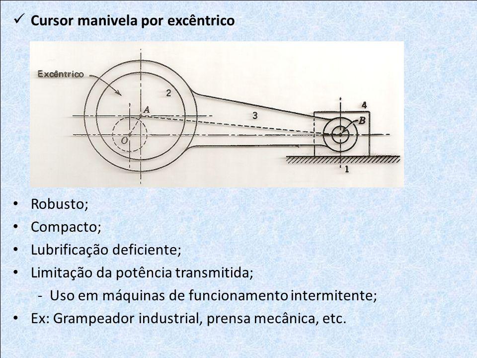 Cursor manivela por excêntrico Robusto; Compacto; Lubrificação deficiente; Limitação da potência transmitida; - Uso em máquinas de funcionamento inter