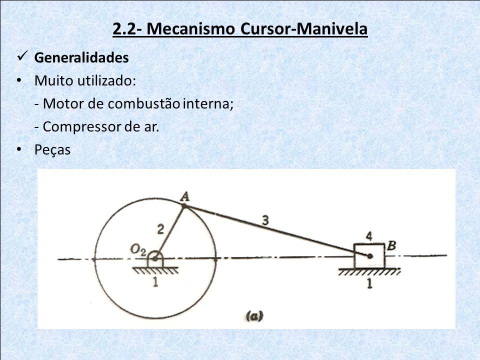 2.2- Mecanismo Cursor-Manivela Generalidades Muito utilizado: - Motor de combustão interna; - Compressor de ar. Peças