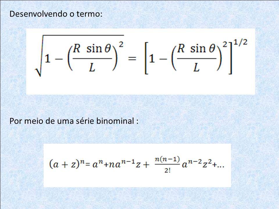Desenvolvendo o termo: Por meio de uma série binominal :