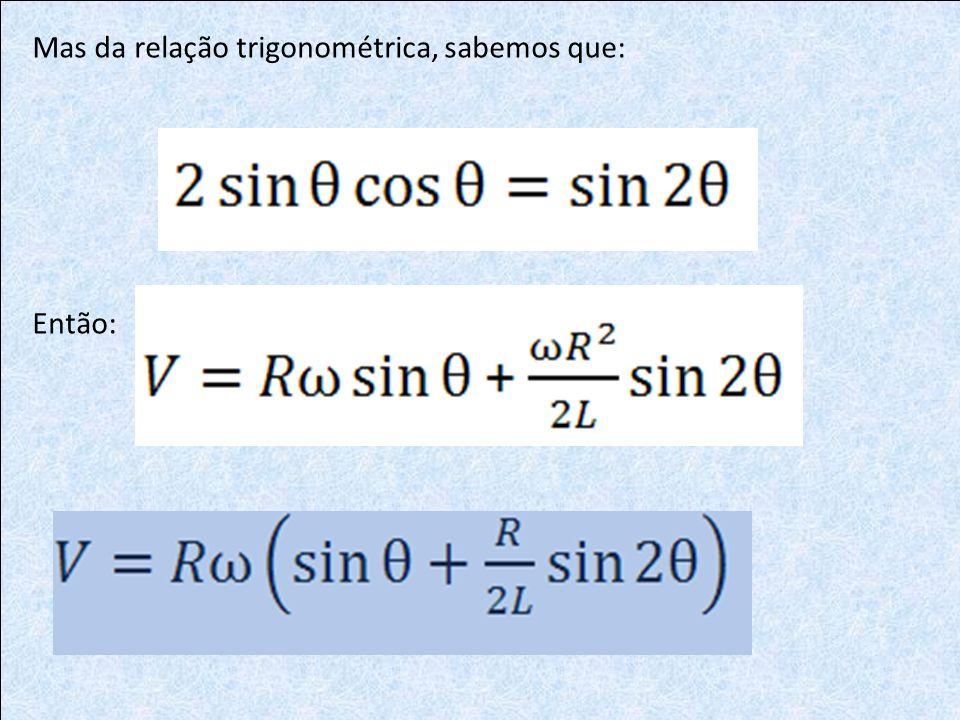 Mas da relação trigonométrica, sabemos que: Então: