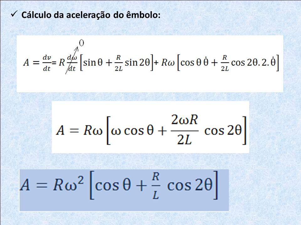 Cálculo da aceleração do êmbolo: