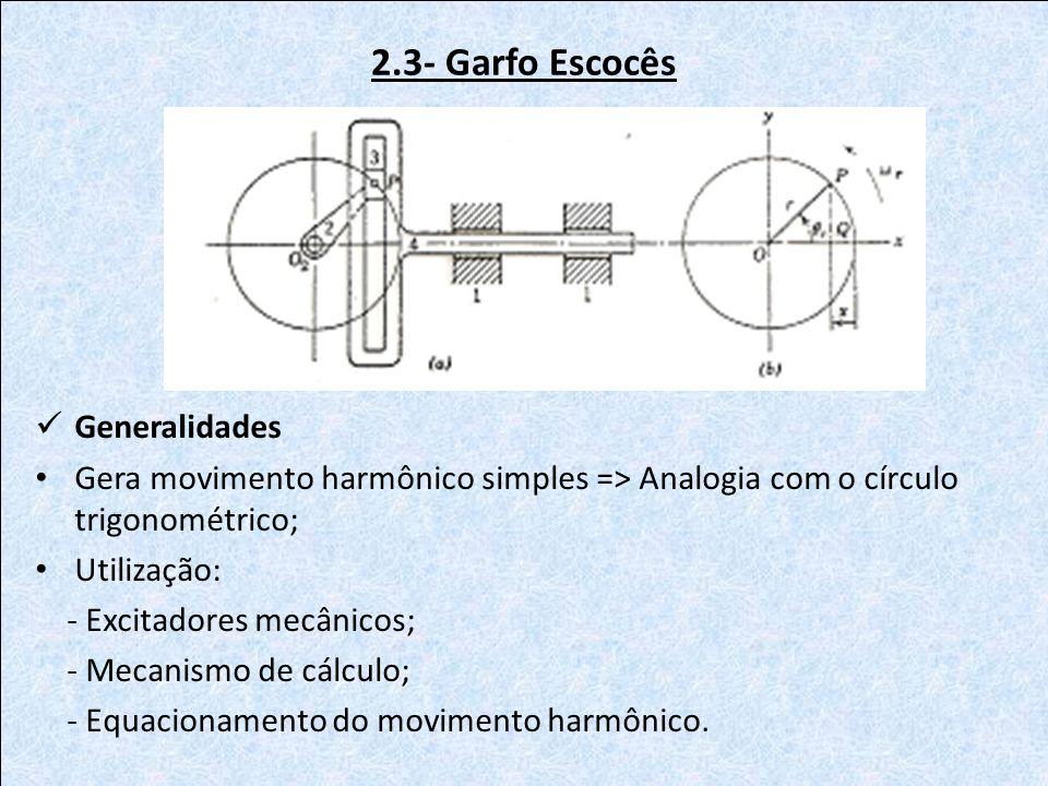 2.3- Garfo Escocês Generalidades Gera movimento harmônico simples => Analogia com o círculo trigonométrico; Utilização: - Excitadores mecânicos; - Mec